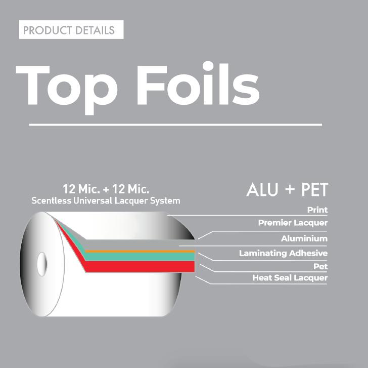 Multi Layer Laminated Foils 2